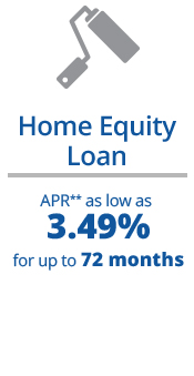 Home equity loans mutual first federal omaha credit union for Home equity loan rates